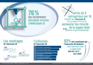 Infographie_Impression3D